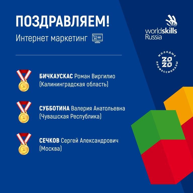 2 медали в копилке сборной Чувашской Республики – таковы первые итоги Нацфинала WorldSkills Russia -2020